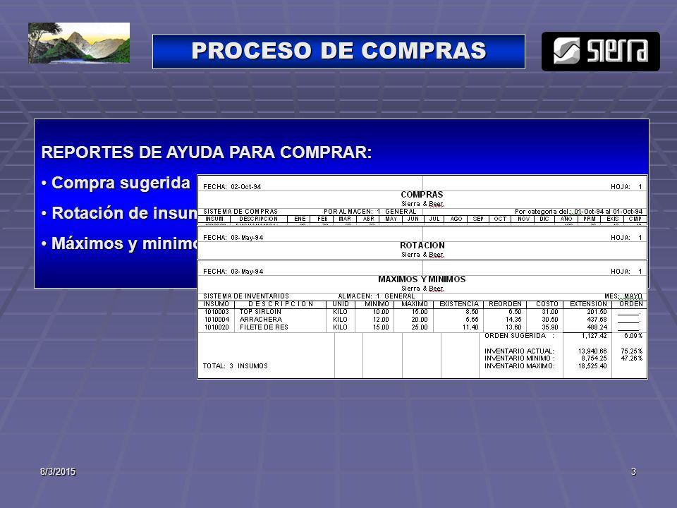 8/3/20153 PROCESO DE COMPRAS REPORTES DE AYUDA PARA COMPRAR: Compra sugerida Compra sugerida Rotación de insumos Rotación de insumos Máximos y minimos Máximos y minimos