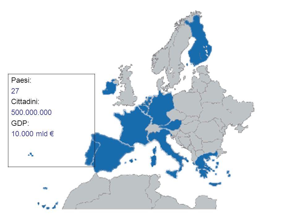 Paesi: 27 Cittadini: 500.000.000 GDP: 10.000 mld