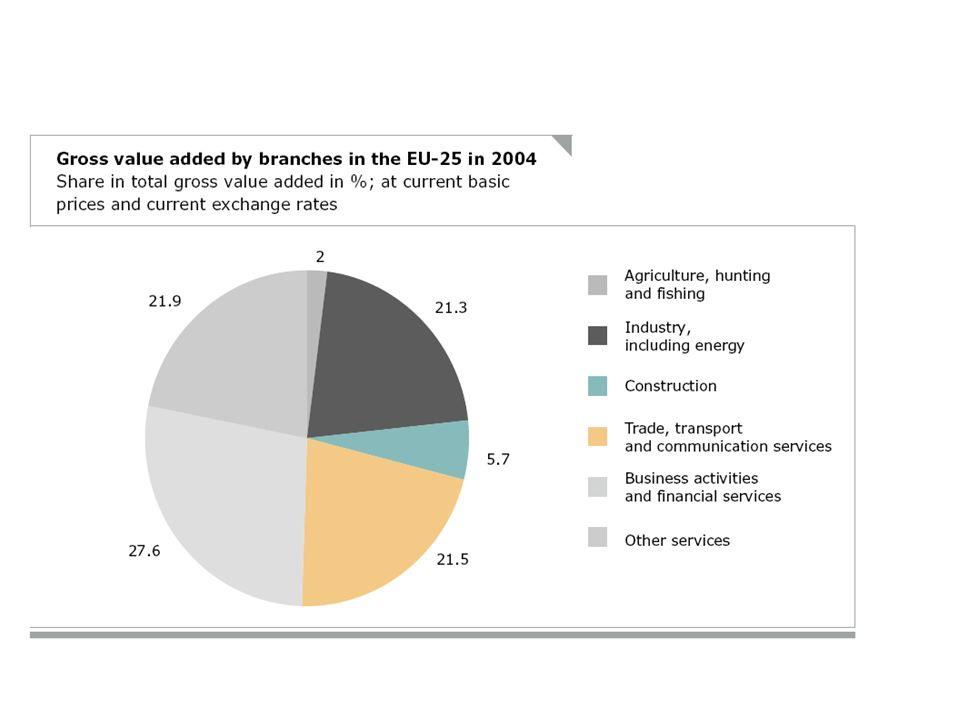Spese in ricerca e sviluppo delle principali società industriali europee: anno 2003 Numero di società in ogni paese per classi di spesa in R&S Fonte: elaborazione dellautore su dati European Commission