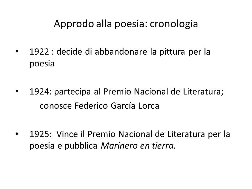 Approdo alla poesia: cronologia 1922 : decide di abbandonare la pittura per la poesia 1924: partecipa al Premio Nacional de Literatura; conosce Federi