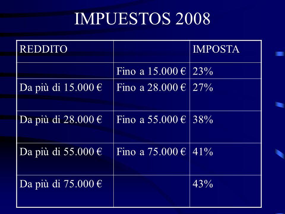 IMPUESTOS 2008 REDDITOIMPOSTA Fino a 15.000 23% Da più di 15.000 Fino a 28.000 27% Da più di 28.000 Fino a 55.000 38% Da più di 55.000 Fino a 75.000 4