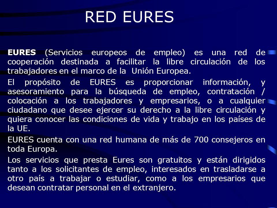 RED EURES EURES (Servicios europeos de empleo) es una red de cooperación destinada a facilitar la libre circulación de los trabajadores en el marco de