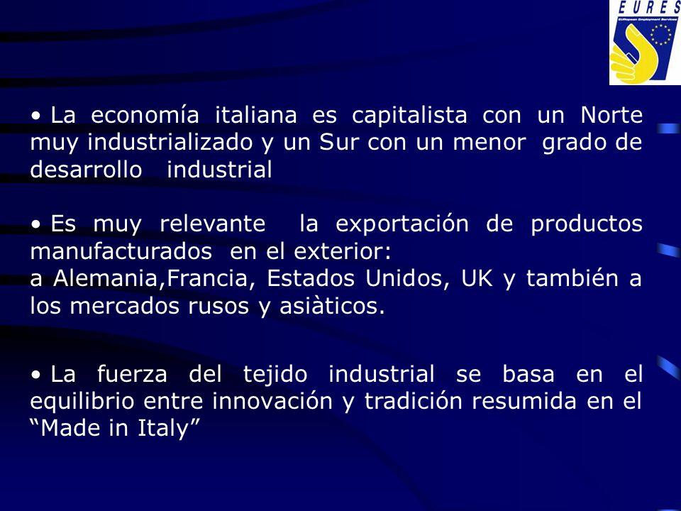 La economía italiana es capitalista con un Norte muy industrializado y un Sur con un menor grado de desarrollo industrial Es muy relevante la exportac