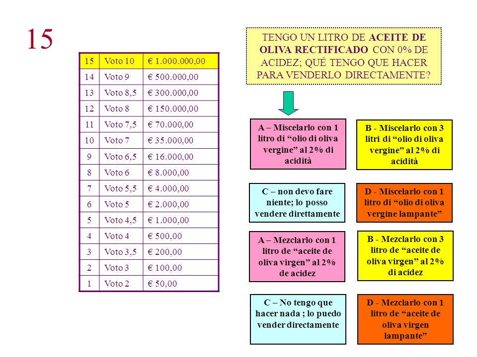 15Voto 10 1.000.000,00 14Voto 9 500.000,00 13Voto 8,5 300.000,00 12Voto 8 150.000,00 11Voto 7,5 70.000,00 10Voto 7 35.000,00 9Voto 6,5 16.000,00 8Voto 6 8.000,00 7Voto 5,5 4.000,00 6Voto 5 2.000,00 5Voto 4,5 1.000,00 4Voto 4 500,00 3Voto 3,5 200,00 2Voto 3 100,00 1Voto 2 50,00 B – VITAMINA K D – VITAMINA AC – VITAMINA D A – VITAMINA E EL TOCOFEROL ES UNA VITAMINA LIPOSOLUBLE; CUÁL .