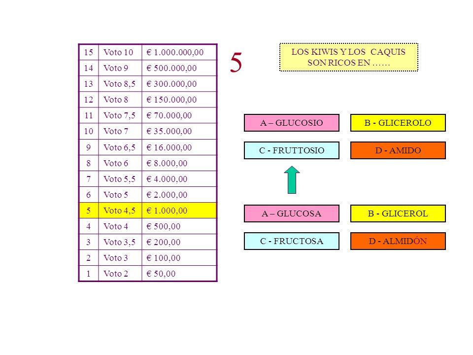 15Voto 10 1.000.000,00 14Voto 9 500.000,00 13Voto 8,5 300.000,00 12Voto 8 150.000,00 11Voto 7,5 70.000,00 10Voto 7 35.000,00 9Voto 6,5 16.000,00 8Voto 6 8.000,00 7Voto 5,5 4.000,00 6Voto 5 2.000,00 5Voto 4,5 1.000,00 4Voto 4 500,00 3Voto 3,5 200,00 2Voto 3 100,00 1Voto 2 50,00 B - ISOTOPI D - ISOMERIC - POLIMERI A – MOLECOLE TIENEN LA MISMA FÓRMULA BRUTA (grezza), PERO DIFERENTE FÓRMULA DE ESTRUCTURA B - ISÓTOPOS D - ISÓMEROSC - POLÍMEROS A – MOLECOLAS 4