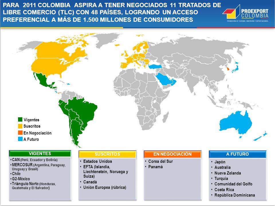 PARA 2011 COLOMBIA ASPIRA A TENER NEGOCIADOS 11 TRATADOS DE LIBRE COMERCIO (TLC) CON 48 PAÍSES, LOGRANDO UN ACCESO PREFERENCIAL A MÁS DE 1.500 MILLONE