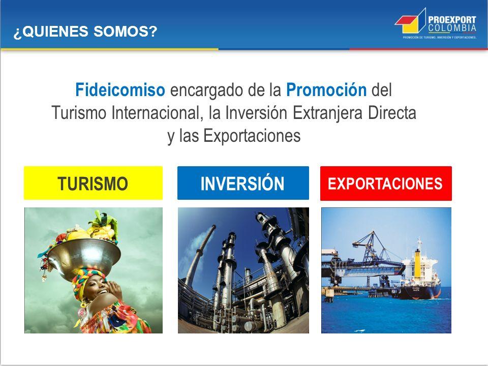 ¿QUIENES SOMOS? EXPORTACIONES INVERSIÓNTURISMO Fideicomiso encargado de la Promoción del Turismo Internacional, la Inversión Extranjera Directa y las