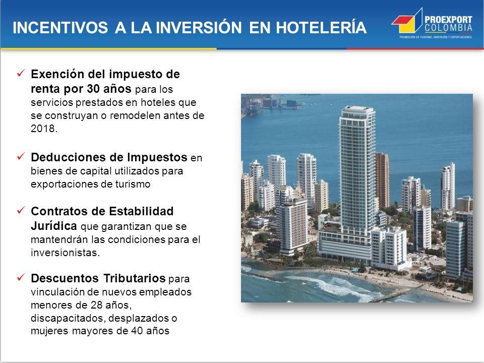 Exención del impuesto de renta por 30 años para los servicios prestados en hoteles que se construyan o remodelen antes de 2018. Deducciones de Impuest