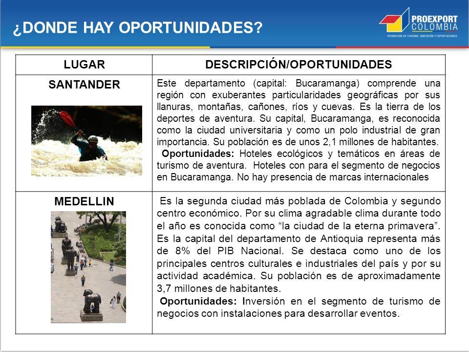 LUGARDESCRIPCIÓN/OPORTUNIDADES SANTANDER Este departamento (capital: Bucaramanga) comprende una región con exuberantes particularidades geográficas po