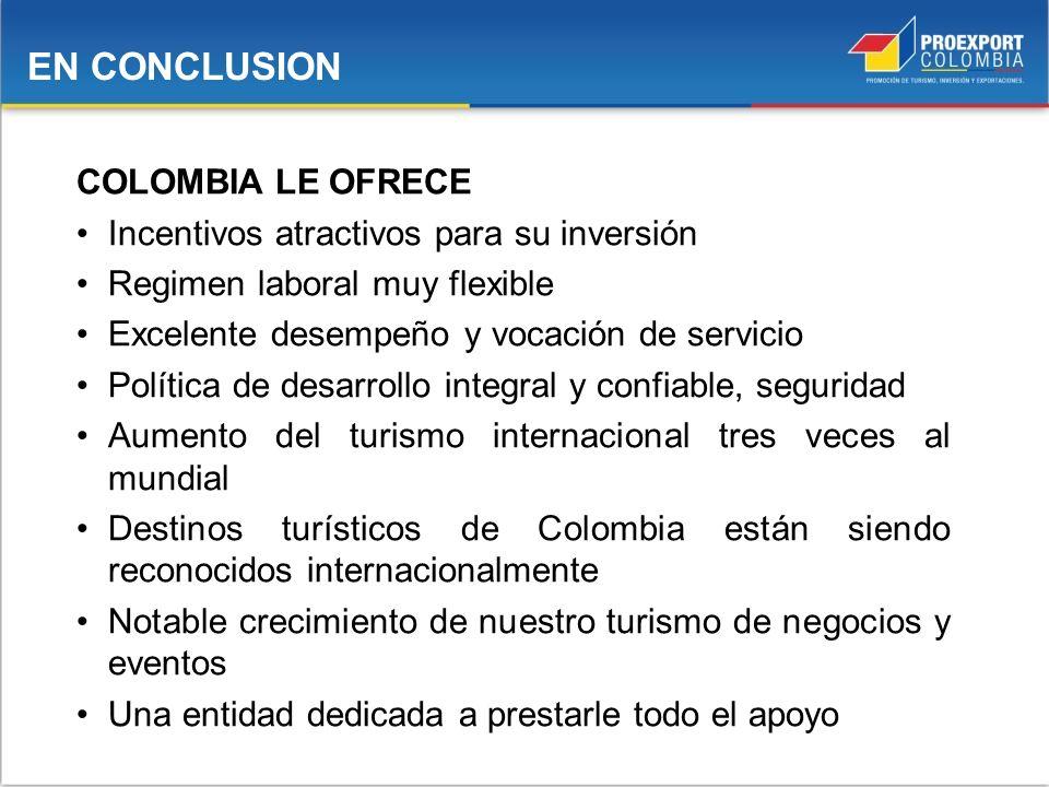 COLOMBIA LE OFRECE Incentivos atractivos para su inversión Regimen laboral muy flexible Excelente desempeño y vocación de servicio Política de desarro