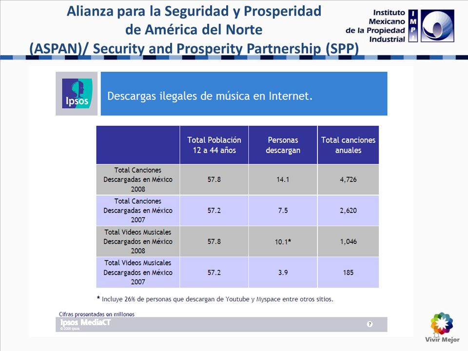 11 Alianza para la Seguridad y Prosperidad de América del Norte (ASPAN)/ Security and Prosperity Partnership (SPP)