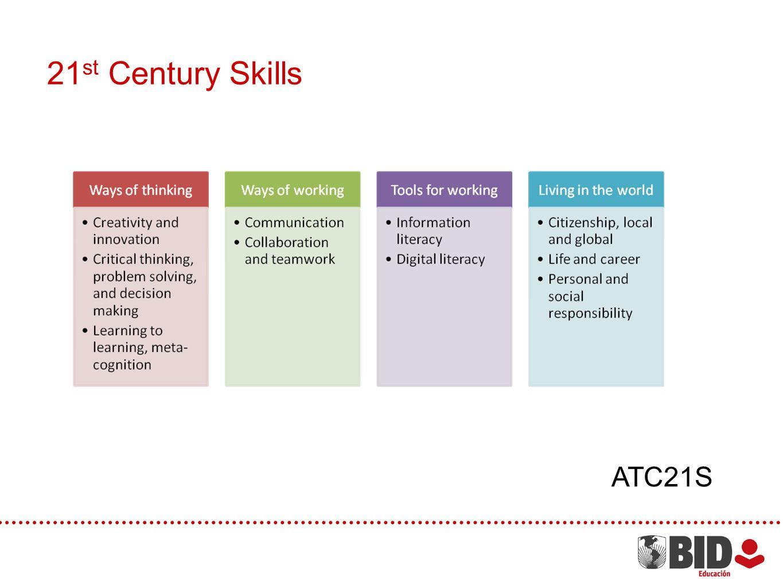21 st Century Skills ATC21S