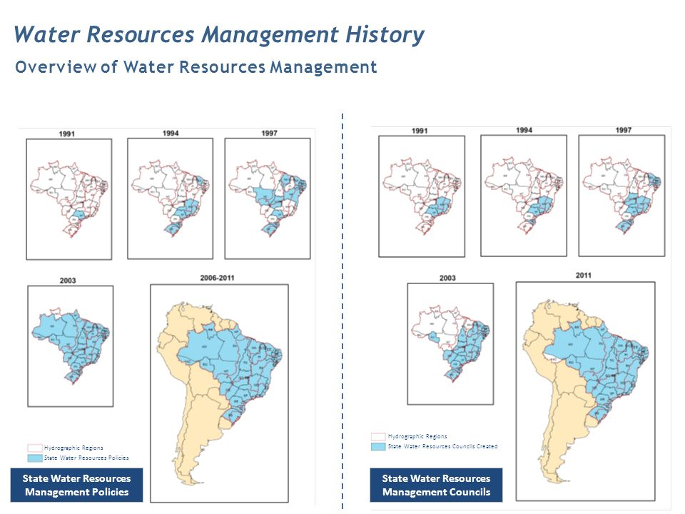 Final Comments Brazil has been implementing the IWRM approach for more than 20 years The National Water Resources Management System was created in 1997 (institucional network approach) The National Water Resources Plan was aproved in 2006 and revised in 2010 by National Water Council The first Brazilian Water Resources Report was edited in 2009 and has been improving year by year.