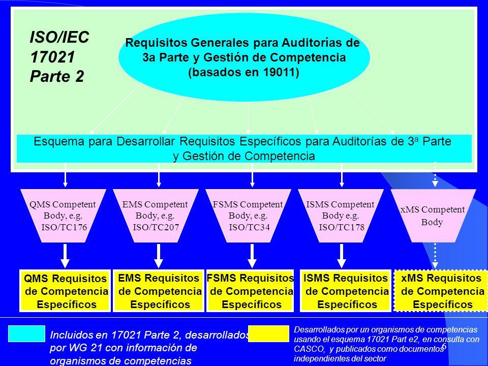 WG 21 reuniones para la Parte 2: – Diciembre 2006, Febrero y Junio 2007: WD1 – Octubre 2007: WD2 – Enero 2008: DC1 para comentarios de cinco-meses – Octubre 2008: CD2 comentarios de votación – Abril y Junio 2009: DIS1 votación – Junio 2010: FDIS – Febrero 2011: Publicación como ISO/IEC 17021:2011 7 ISO/IEC 17021 Parte 2