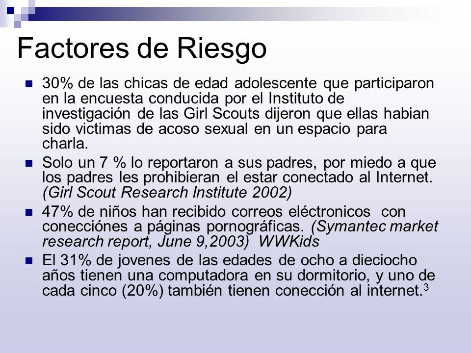 Factores de Riesgo 30% de las chicas de edad adolescente que participaron en la encuesta conducida por el Instituto de investigación de las Girl Scout