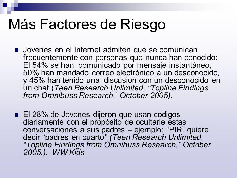 Más Factores de Riesgo Jovenes en el Internet admiten que se comunican frecuentemente con personas que nunca han conocido: El 54% se han comunicado po