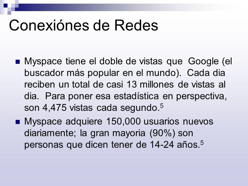 Conexiónes de Redes Myspace tiene el doble de vistas que Google (el buscador más popular en el mundo). Cada dia reciben un total de casi 13 millones d