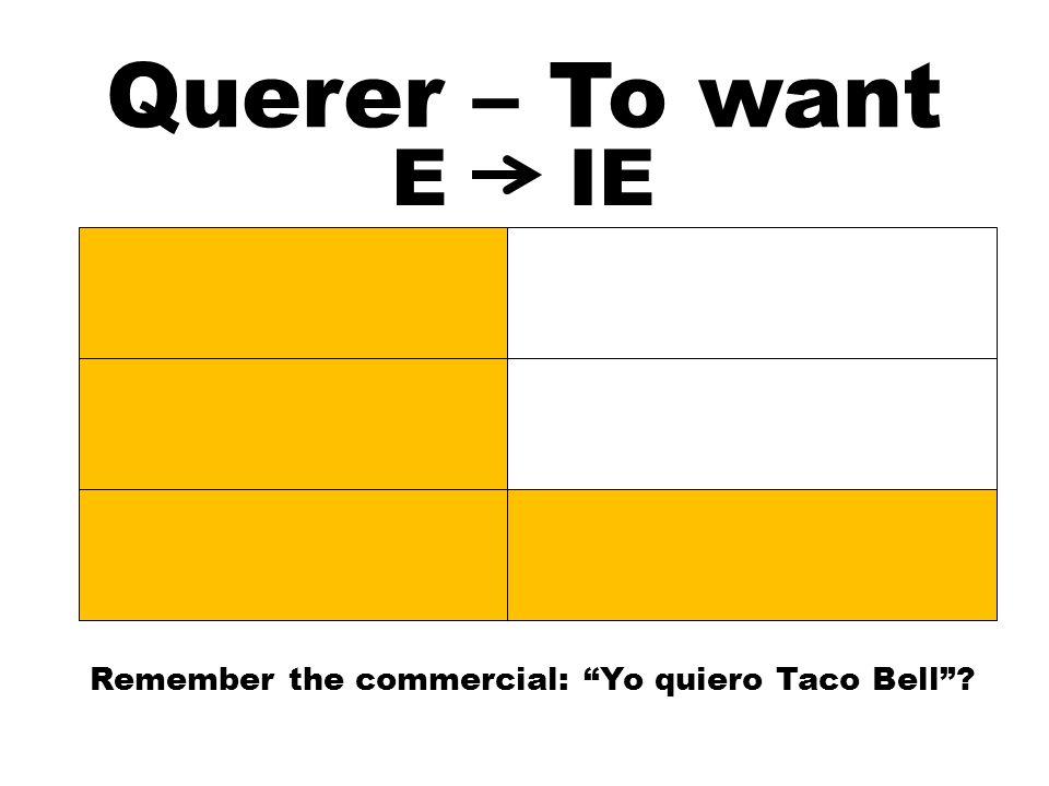 Querer – To want Queremos Queréis Quieren EIE Quiero Quieres Quiere Remember the commercial: Yo quiero Taco Bell?