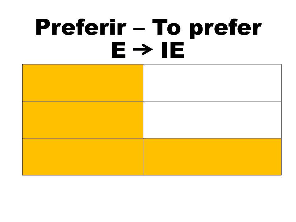 Preferir – To prefer Preferimos Preferís Prefieren EIE Prefiero Prefieres Prefiere