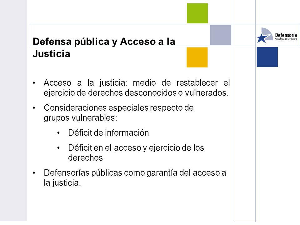 Defensa pública y Acceso a la Justicia Acceso a la justicia: medio de restablecer el ejercicio de derechos desconocidos o vulnerados.