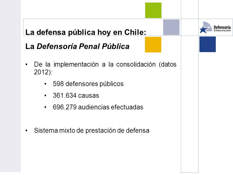 La defensa pública hoy en Chile: La Defensoría Penal Pública De la implementación a la consolidación (datos 2012): 598 defensores públicos 361.634 causas 696.279 audiencias efectuadas Sistema mixto de prestación de defensa