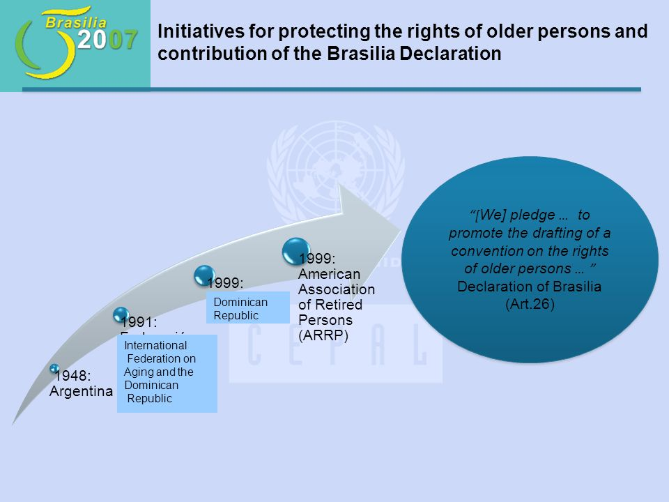 Ampliación del consenso Perspectiva subregional Derechos a proteger Elementos técnicos Brasil (2008) Argentina (2009) Chile (2009) El Salvador (2010) Meetings in follow up to the Brasilia Declaration within the framework of a convention on the rights of older persons Subregional Perspective Brazil Rights to protect Technical aspects Broadening of consensus