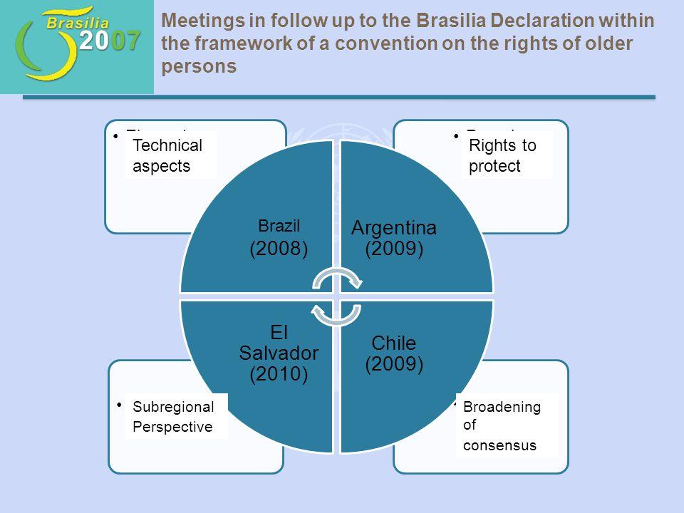 Ampliación del consenso Perspectiva subregional Derechos a proteger Elementos técnicos Brasil (2008) Argentina (2009) Chile (2009) El Salvador (2010)