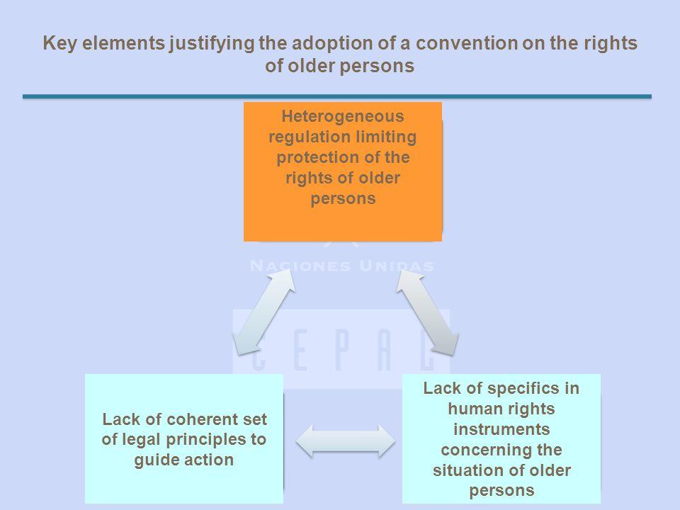 Key elements justifying the adoption of a convention on the rights of older persons Dispersión normativa que limita la protección de los derechos de l
