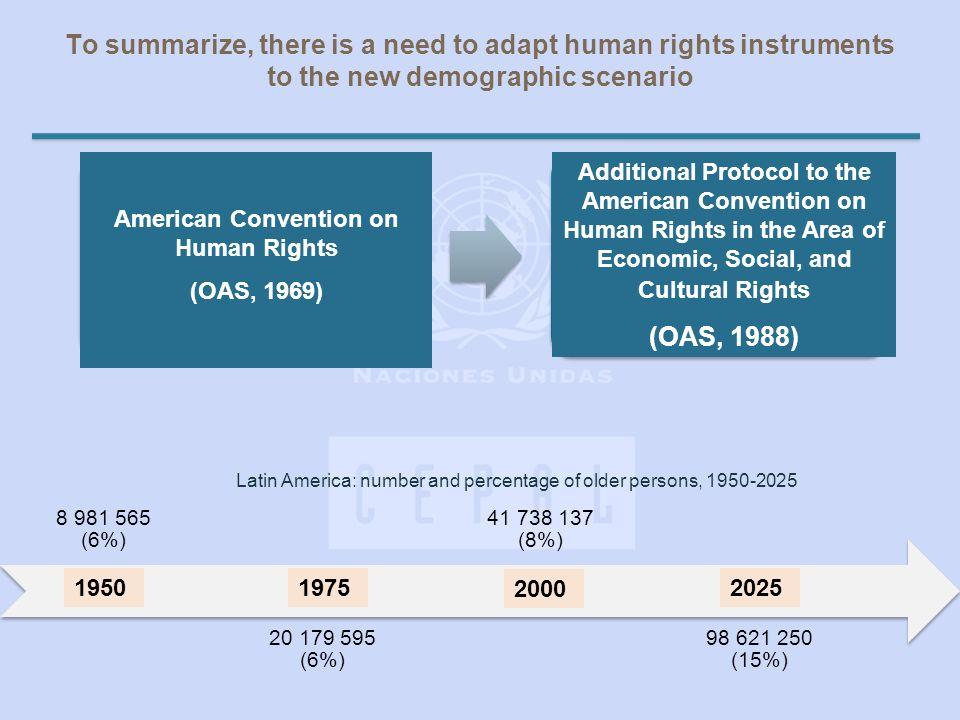 To summarize, there is a need to adapt human rights instruments to the new demographic scenario Convención Americana de los Derechos Humanos (OEA, 196