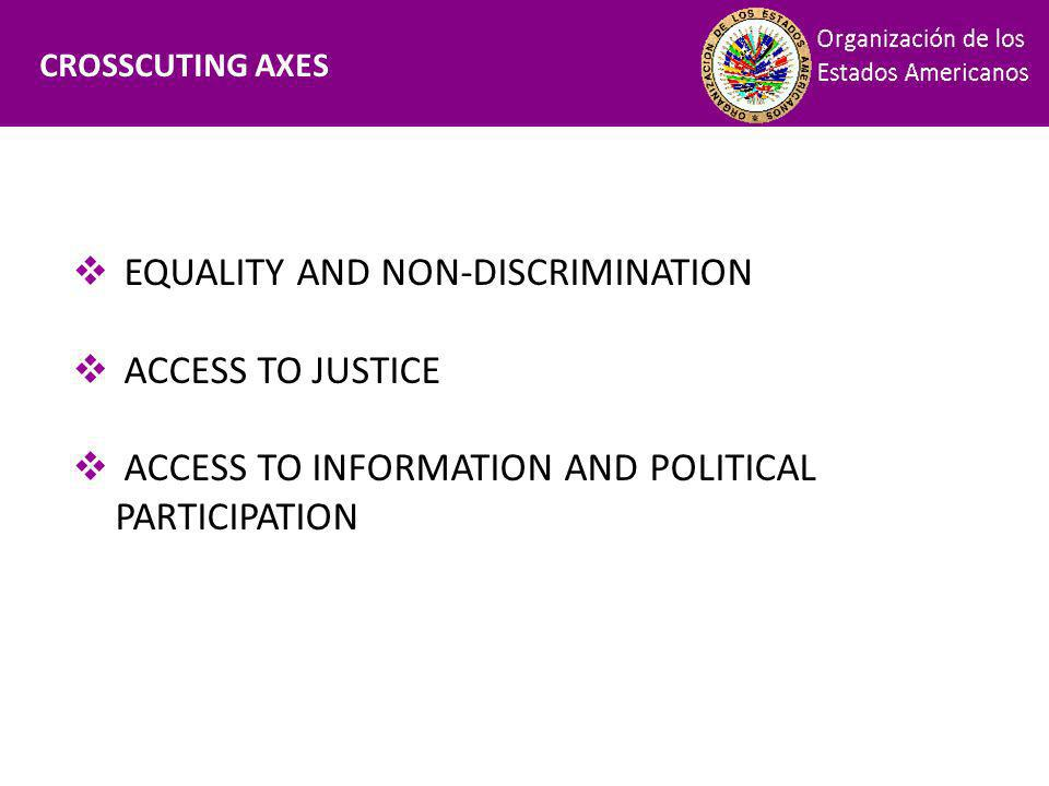 Financiamiento CROSSCUTING AXES EQUALITY AND NON-DISCRIMINATION ACCESS TO JUSTICE ACCESS TO INFORMATION AND POLITICAL PARTICIPATION