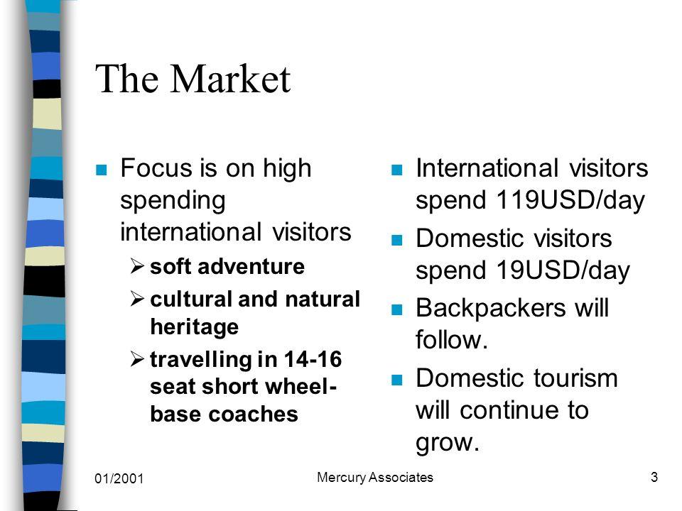 01/2001 Mercury Associates4 Balancing product development and the market.