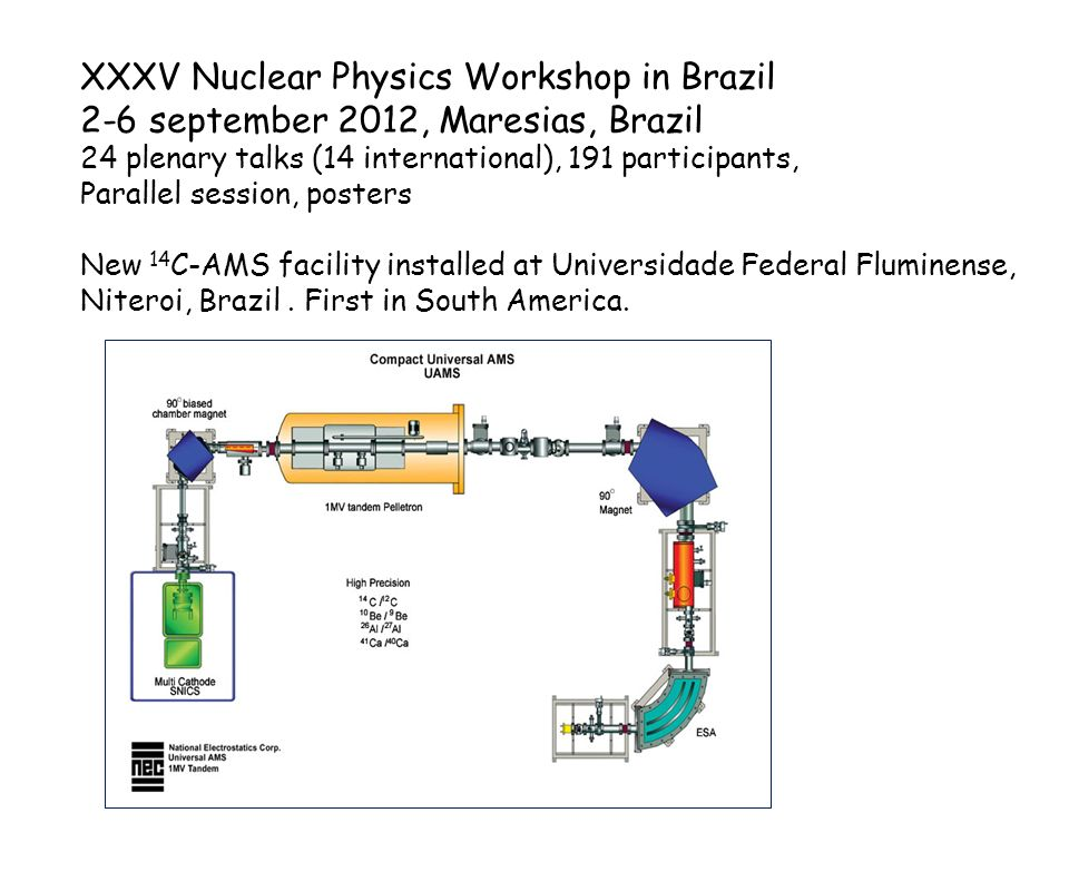 XXXV Nuclear Physics Workshop in Brazil 2-6 september 2012, Maresias, Brazil 24 plenary talks (14 international), 191 participants, Parallel session, posters New 14 C-AMS facility installed at Universidade Federal Fluminense, Niteroi, Brazil.