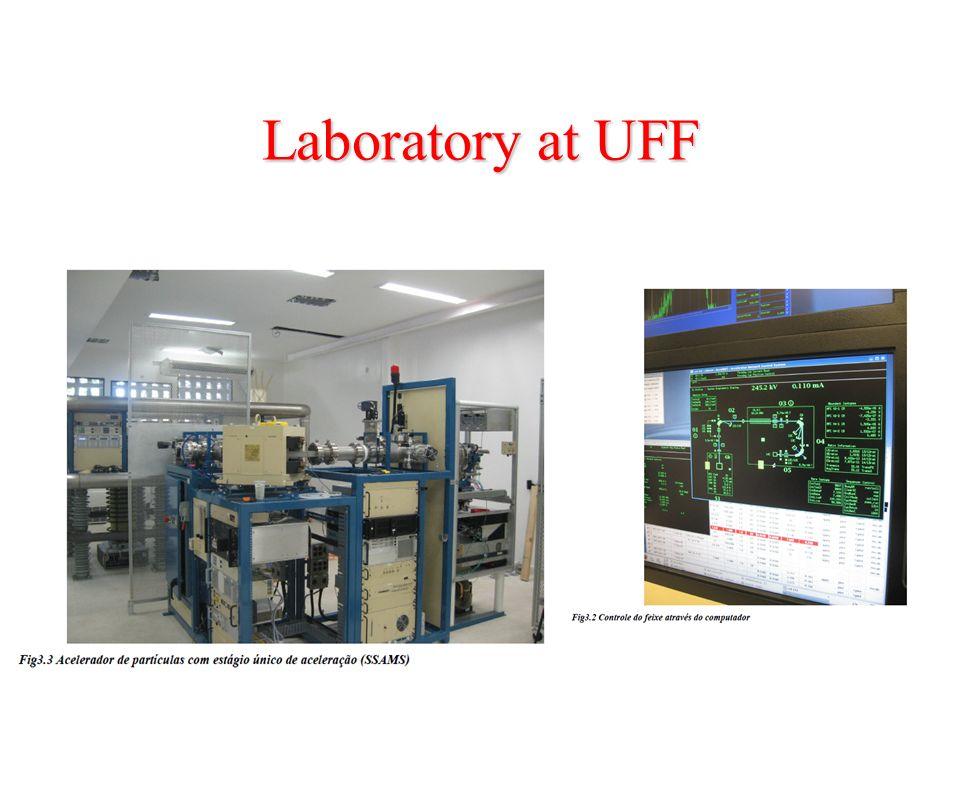 Laboratory at UFF