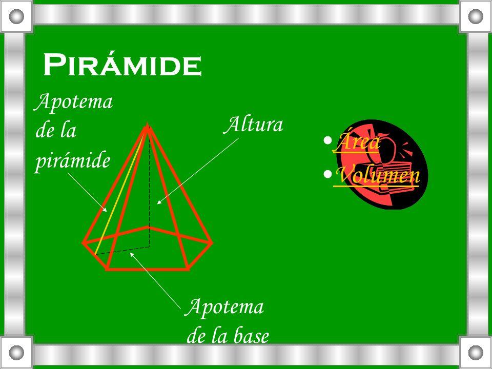 Pirámide Área Volumen Apotema de la pirámide Apotema de la base Altura