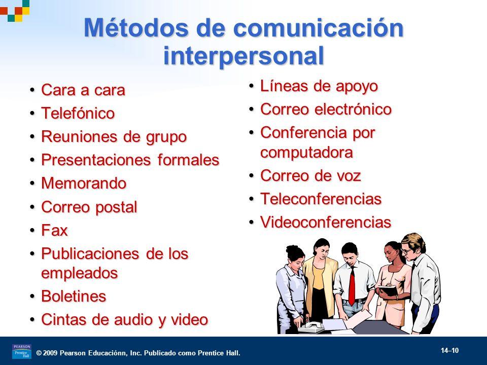 © 2009 Pearson Educaciónn, Inc. Publicado como Prentice Hall. 14–10 Métodos de comunicación interpersonal Cara a caraCara a cara TelefónicoTelefónico