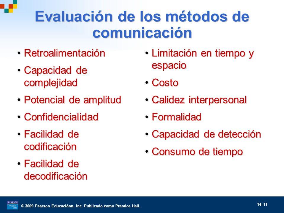 © 2009 Pearson Educaciónn, Inc. Publicado como Prentice Hall. 14–11 Evaluación de los métodos de comunicación RetroalimentaciónRetroalimentación Capac
