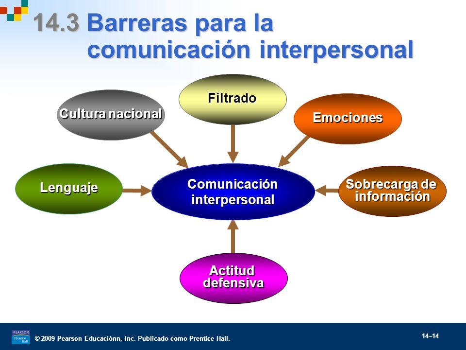© 2009 Pearson Educaciónn, Inc. Publicado como Prentice Hall. 14–14 14.3 Barreras para la comunicación interpersonal Actituddefensiva Cultura nacional