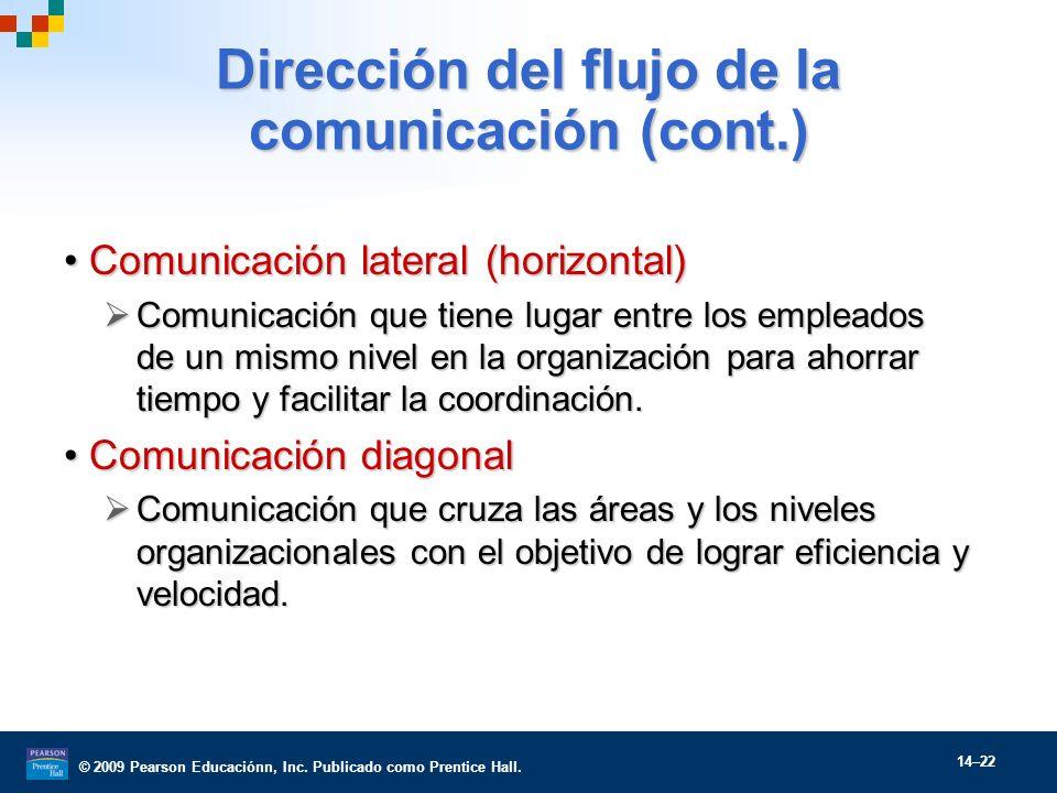 © 2009 Pearson Educaciónn, Inc. Publicado como Prentice Hall. 14–22 Comunicación lateral (horizontal)Comunicación lateral (horizontal) Comunicación qu