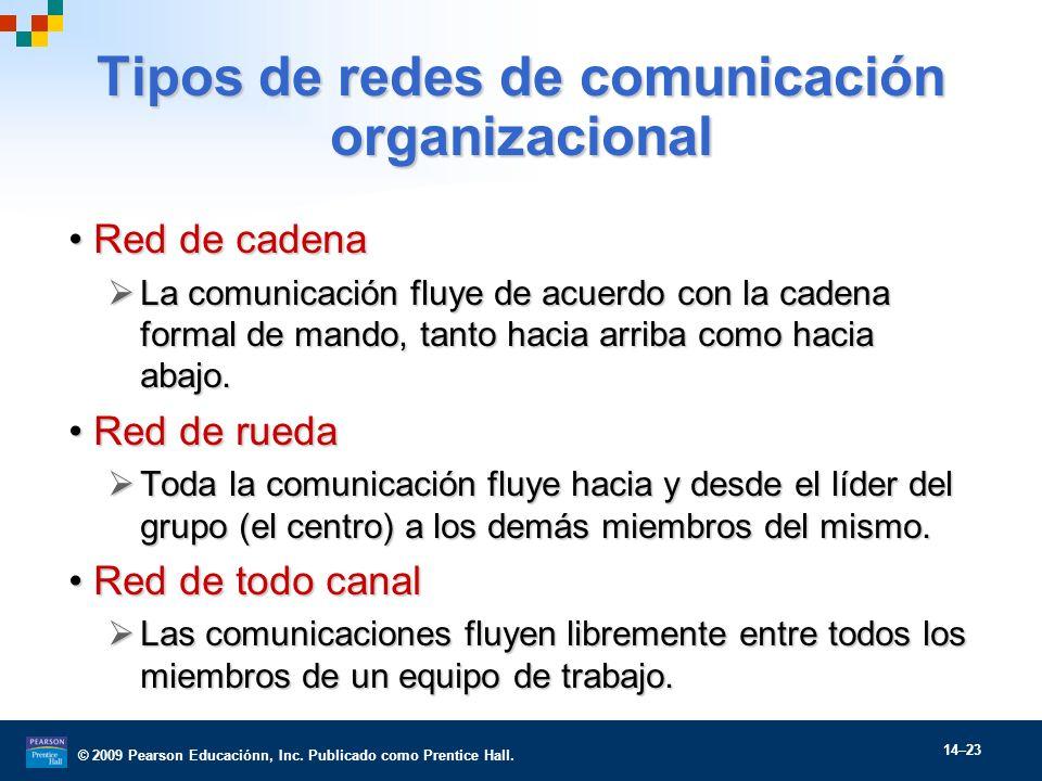 © 2009 Pearson Educaciónn, Inc. Publicado como Prentice Hall. 14–23 Tipos de redes de comunicación organizacional Red de cadenaRed de cadena La comuni