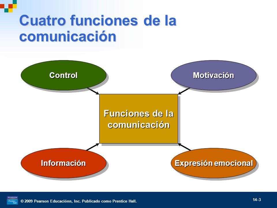 © 2009 Pearson Educaciónn, Inc. Publicado como Prentice Hall. 14–3 Cuatro funciones de la comunicación Funciones de la comunicación ControlControlMoti