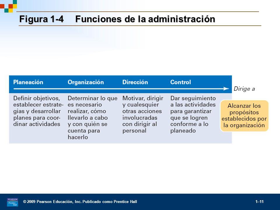 © 2009 Pearson Educación, Inc. Publicado como Prentice Hall 1–11 Figura 1-4Funciones de la administración