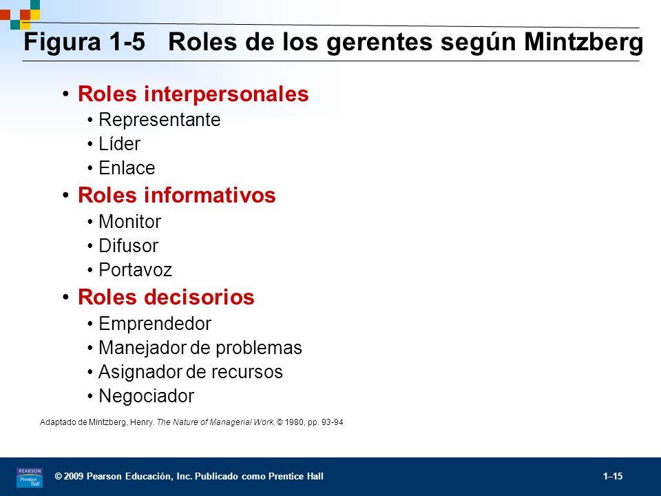 © 2009 Pearson Educación, Inc. Publicado como Prentice Hall 1–15 Roles interpersonales Representante Líder Enlace Roles informativos Monitor Difusor P