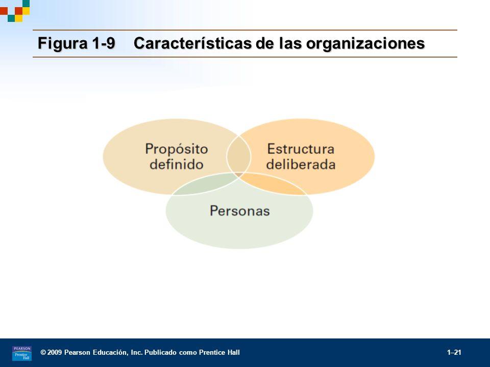 © 2009 Pearson Educación, Inc. Publicado como Prentice Hall 1–21 Figura 1-9 Características de las organizaciones