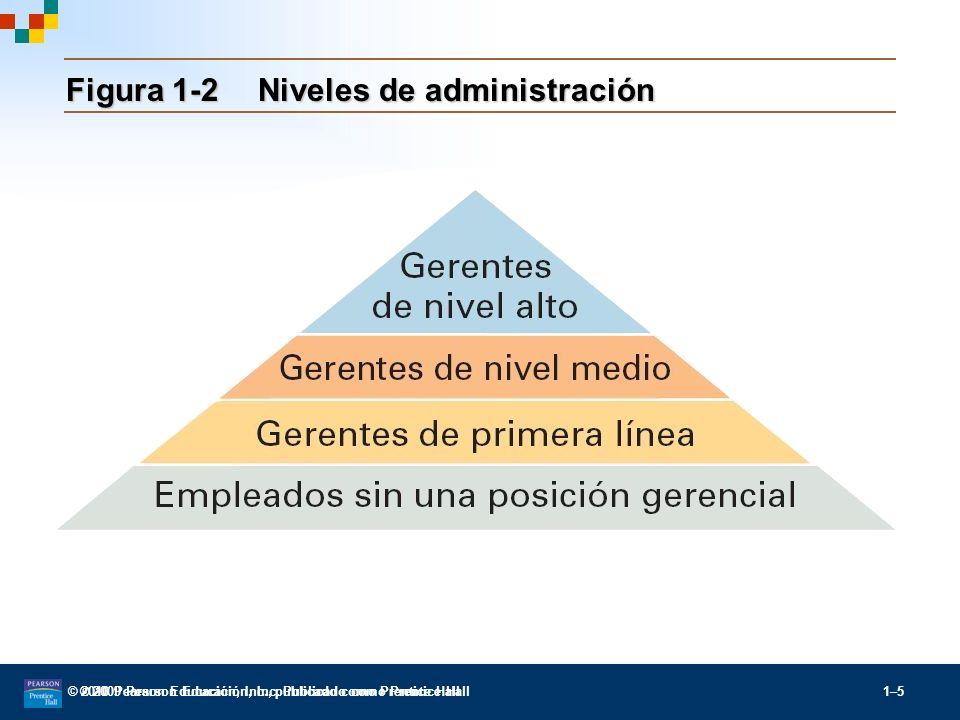 © 2009 Pearson Educación, Inc.Publicado como Prentice Hall 1–6 1.2 ¿Qué es la administración.