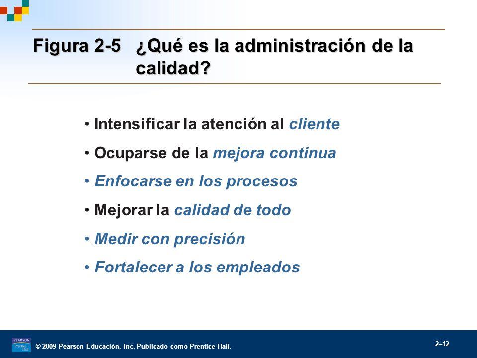 © 2009 Pearson Educación, Inc. Publicado como Prentice Hall. 2–12 Figura 2-5¿Qué es la administración de la calidad? Intensificar la atención al clien
