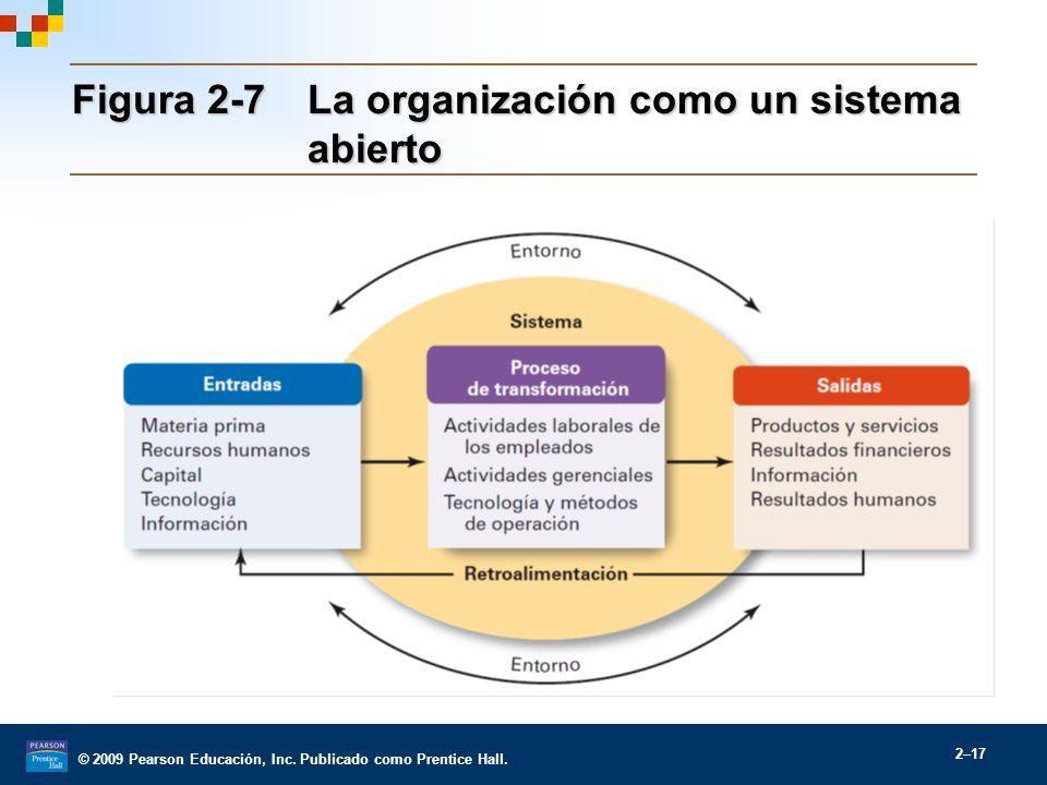 © 2009 Pearson Educación, Inc. Publicado como Prentice Hall. 2–17 Figura 2-7La organización como un sistema abierto