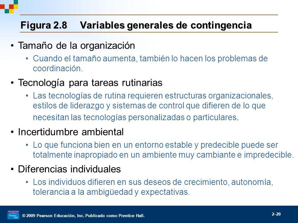 © 2009 Pearson Educación, Inc. Publicado como Prentice Hall. 2–20 Figura 2.8 Variables generales de contingencia Tamaño de la organización Cuando el t
