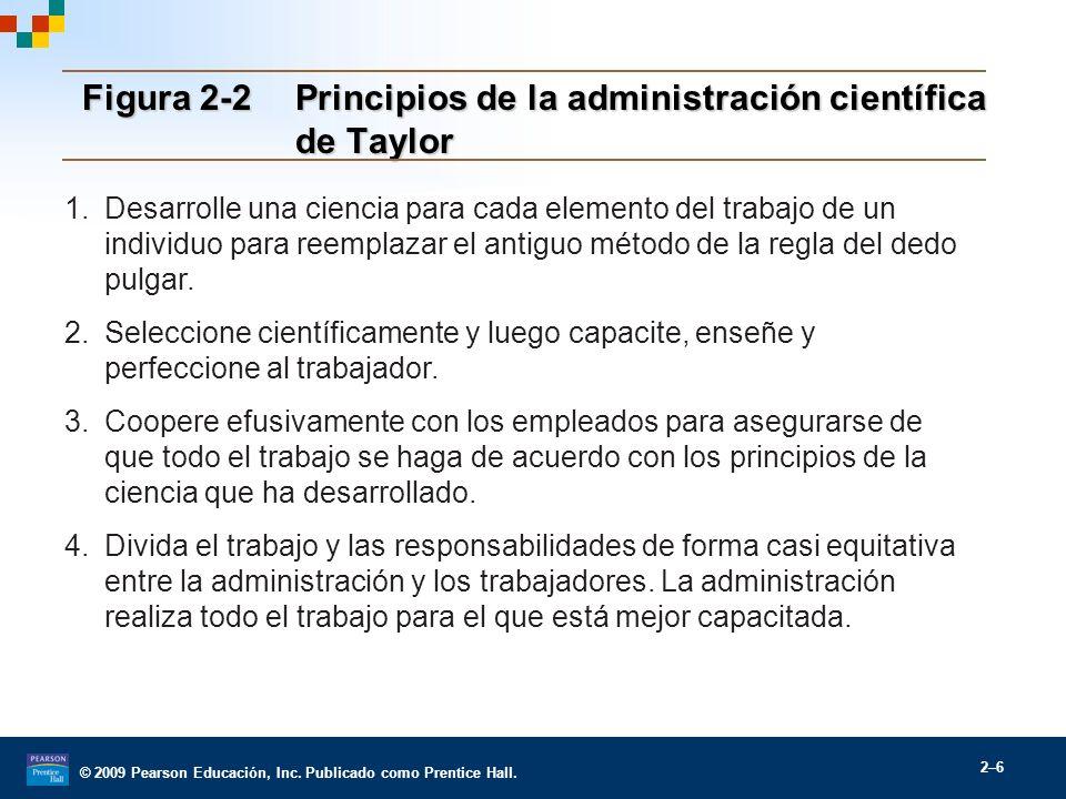 © 2009 Pearson Educación, Inc. Publicado como Prentice Hall. 2–6 Figura 2-2 Principios de la administración científica de Taylor 1.Desarrolle una cien
