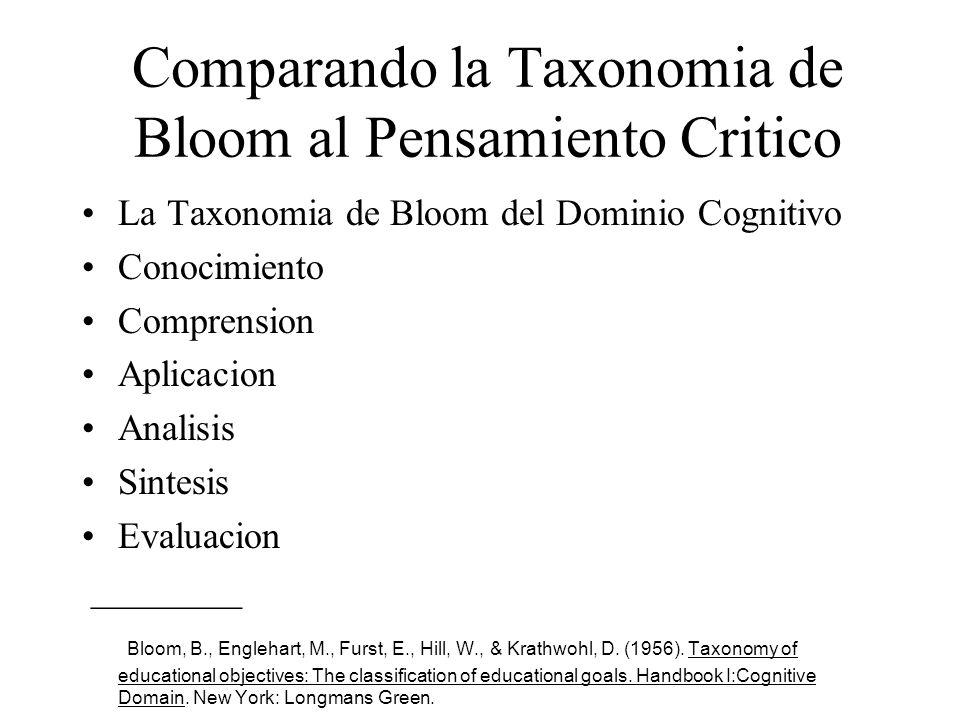 Comparando la Taxonomia de Bloom al Pensamiento Critico La Taxonomia de Bloom del Dominio Cognitivo Conocimiento Comprension Aplicacion Analisis Sinte