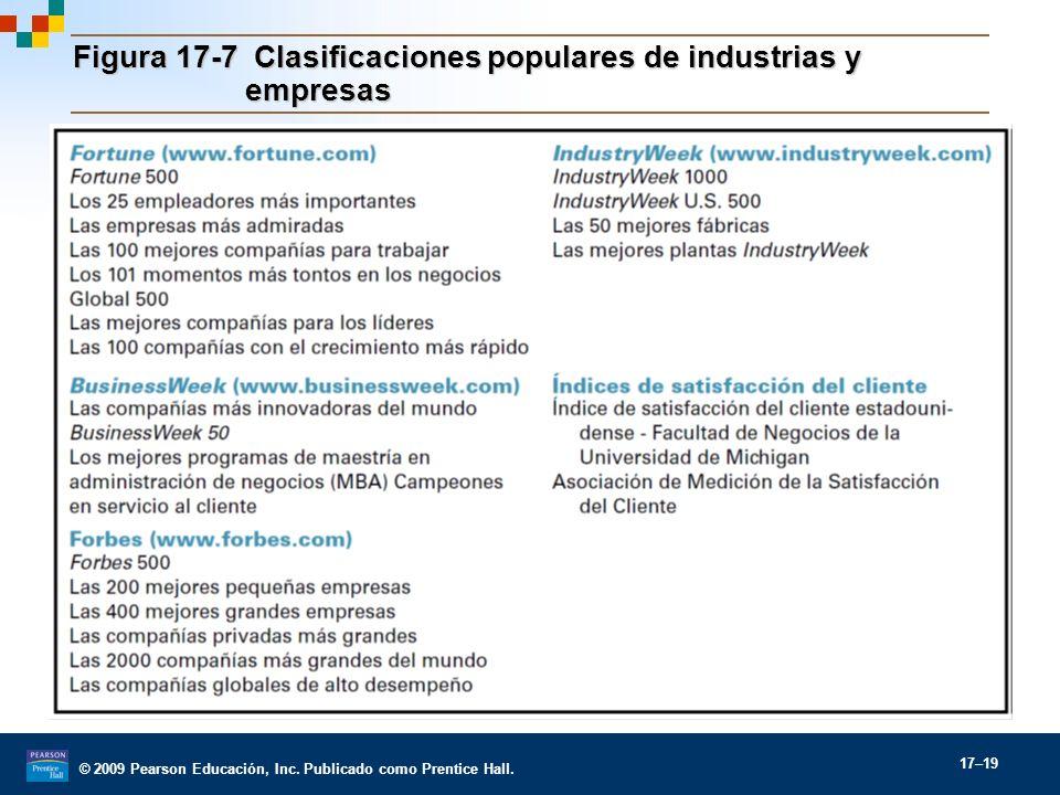 © 2009 Pearson Educación, Inc. Publicado como Prentice Hall. 17–19 Figura 17-7 Clasificaciones populares de industrias y empresas
